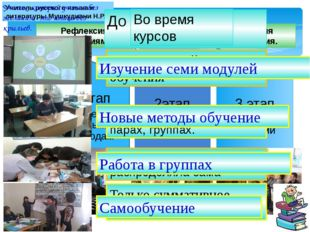 Рефлексия по процессу внедрения и управления изменениями в практике преподав