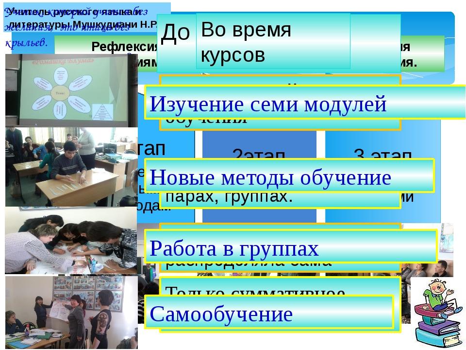 Рефлексия по процессу внедрения и управления изменениями в практике преподав...