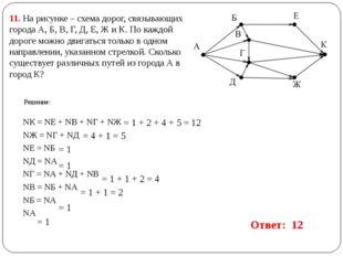 11. На рисунке – схема дорог, связывающих города А, Б, В, Г, Д, Е, Ж и К. По