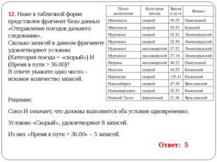 12. Ниже в табличной форме представлен фрагмент базы данных «Отправление поез
