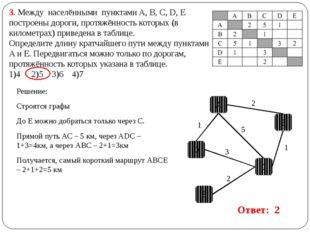 3. Между населёнными пунктами A, B, C, D, E построены дороги, протяжённость