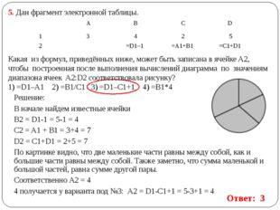 5. Дан фрагмент электронной таблицы. Какая из формул, приведённых ниже, може