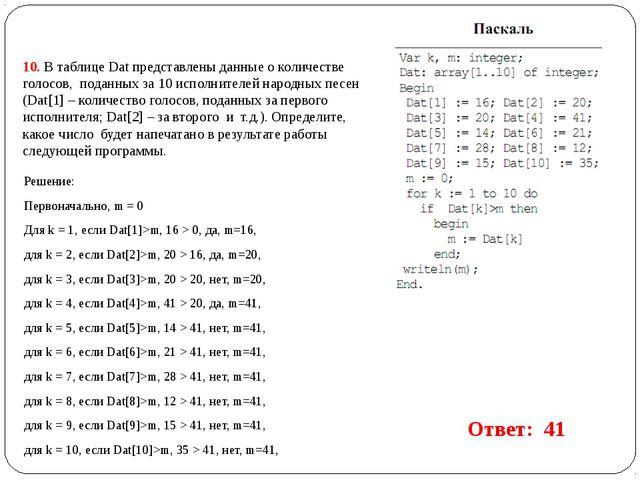 10. В таблице Dat представлены данные о количестве голосов, поданных за 10 и...