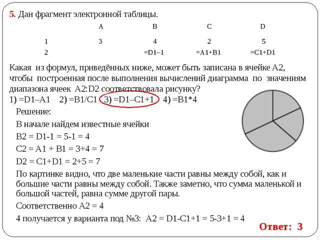 5. Дан фрагмент электронной таблицы. Какая из формул, приведённых ниже, може...