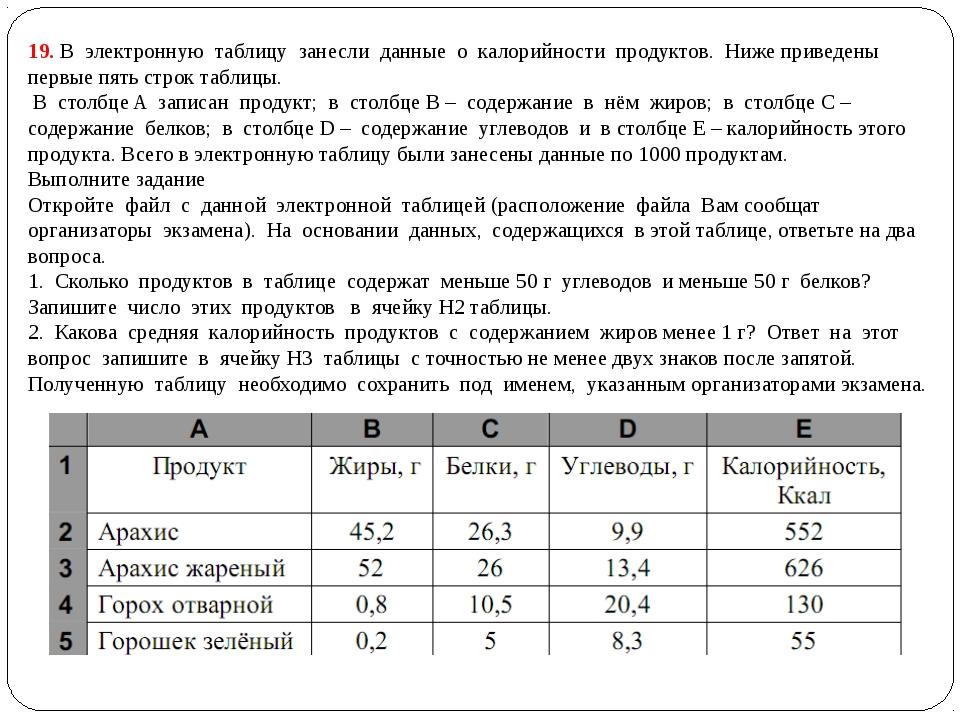 19. В электронную таблицу занесли данные о калорийности продуктов. Ниже приве...