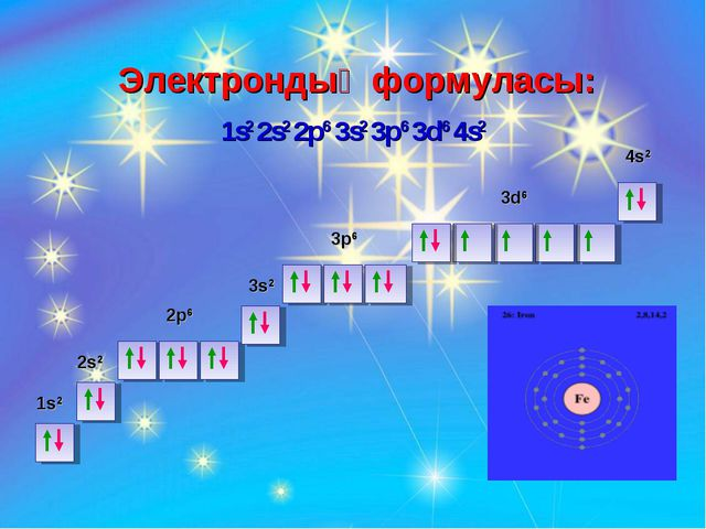 Электрондық формуласы: 1s2 2s2 2p6 3s2 3p6 3d6 4s2 1s2 2s2 2p6 3s2 3p6 3d6 4s2