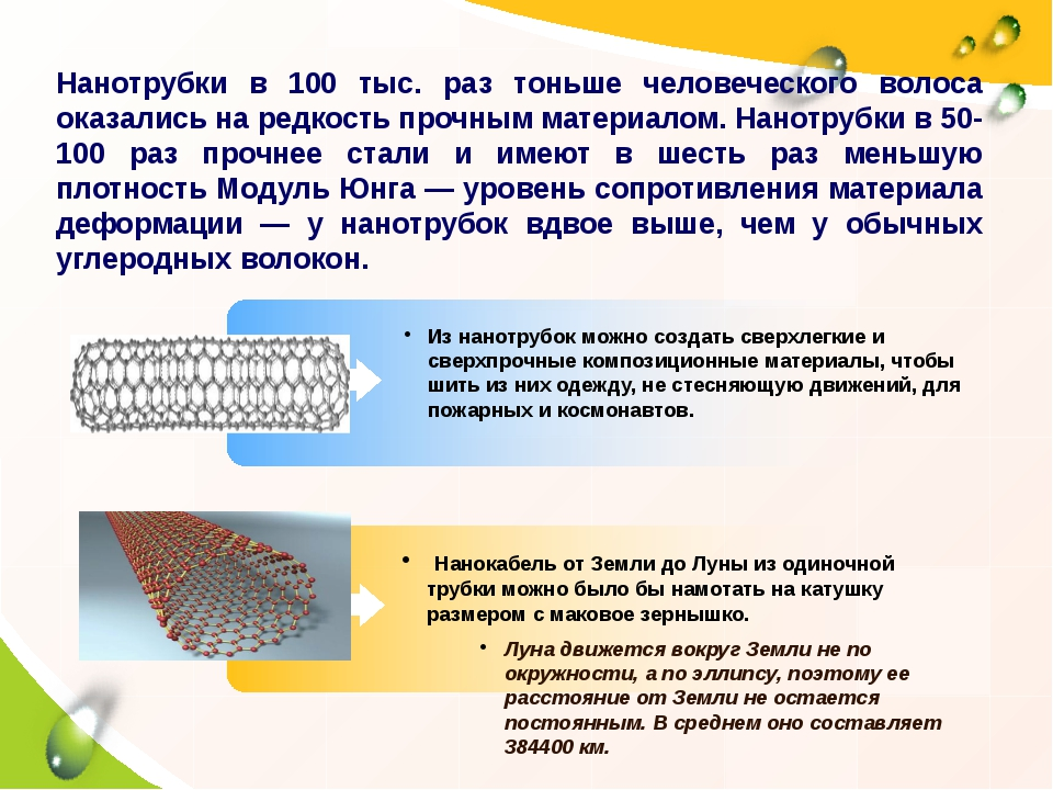 Из нанотрубок можно создать сверхлегкие и сверхпрочные композиционные матери...