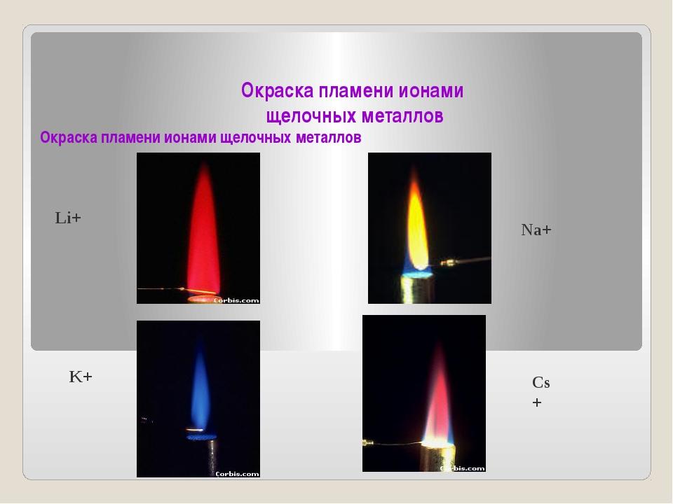Окраска пламени ионами щелочных металлов Окраска пламени ионами щелочных мет...