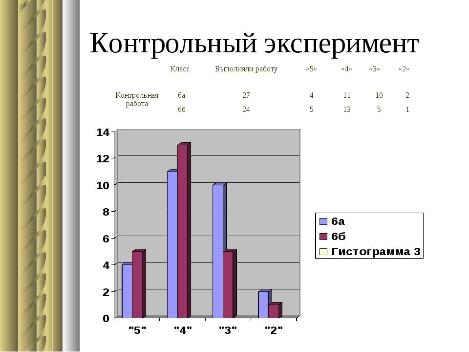 Контрольный эксперимент КлассВыполняли работу«5»«4»«3»«2» Контрольная р...