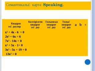 Семантикалық карта Speaking. Квадрат теңдеулерКелтірілген квадрат теңдеуТол