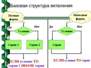 Базовая структура ветвления Условие Серия 1 Серия 2 Да Нет Условие Серия Да Н