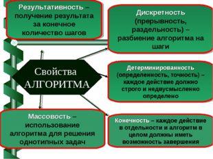 Свойства АЛГОРИТМА Дискретность (прерывность, раздельность) – разбиение алгор