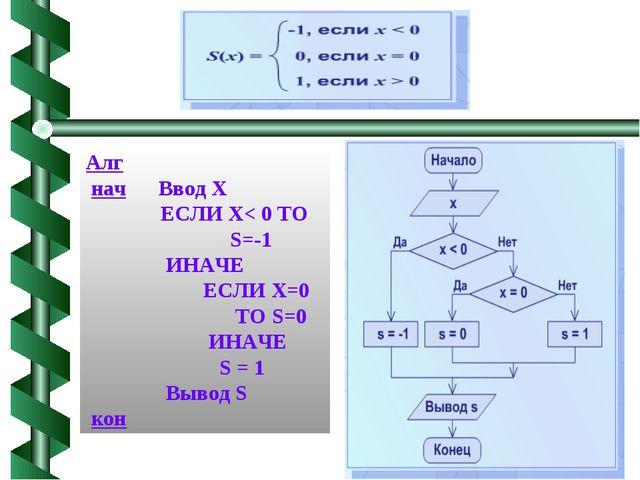 Алг нач Ввод Х ЕСЛИ Х< 0 ТО S=-1 ИНАЧЕ ЕСЛИ X=0 ТО S=0 ИНАЧЕ S = 1 Вывод S кон