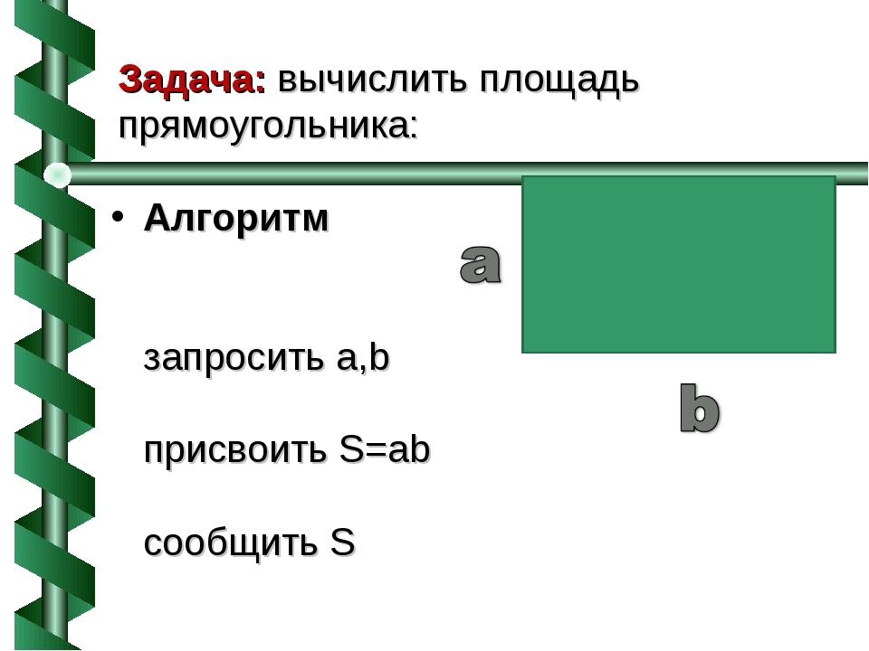 Задача: вычислить площадь прямоугольника: Алгоритм запросить a,b присвоить S=...
