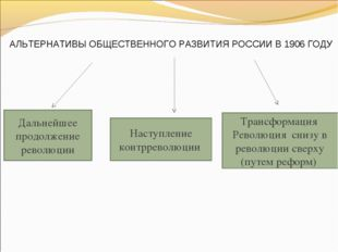 АЛЬТЕРНАТИВЫ ОБЩЕСТВЕННОГО РАЗВИТИЯ РОССИИ В 1906 ГОДУ Дальнейшее продолжение