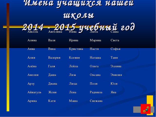 Имена учащихся нашей школы 2014 - 2015 учебный год АйсельАнгелинаИннаЛюба...