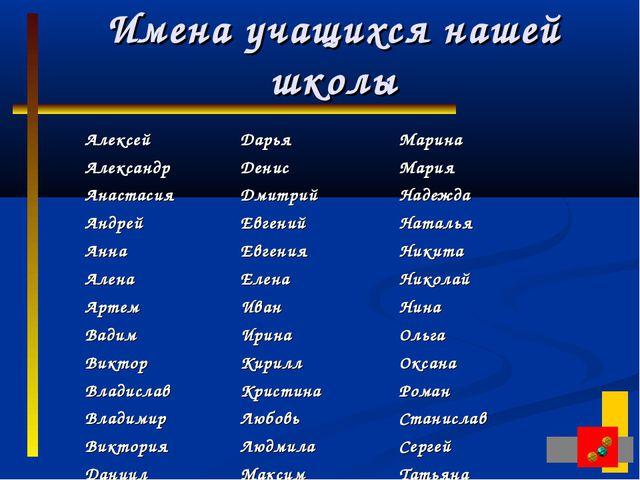 Имена учащихся нашей школы
