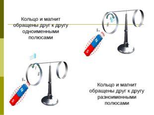 Кольцо и магнит обращены друг к другу одноименными полюсами Кольцо и магнит о