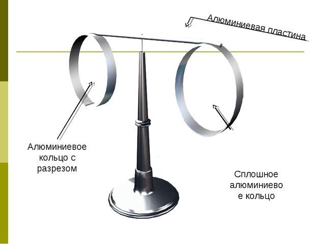 Алюминиевая пластина Сплошное алюминиевое кольцо Алюминиевое кольцо с разрезом