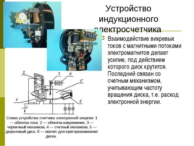 Взаимодействие вихревых токов с магнитными потоками электромагнитов делает ус...