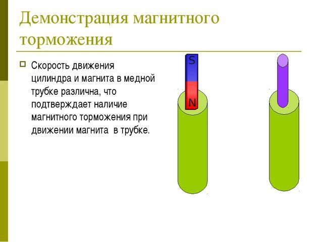 Демонстрация магнитного торможения Скорость движения цилиндра и магнита в мед...
