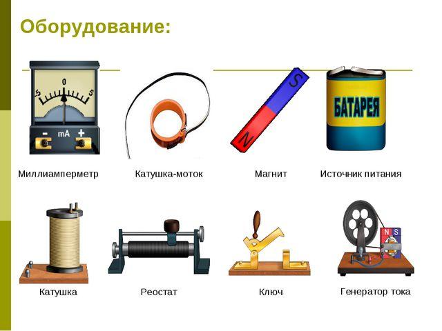 Оборудование: Миллиамперметр Катушка-моток Магнит Источник питания Катушка Ре...