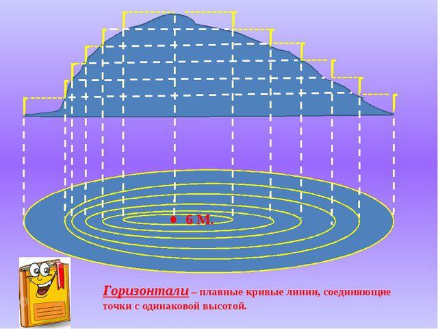 6 М. Горизонтали – плавные кривые линии, соединяющие точки с одинаковой высо...