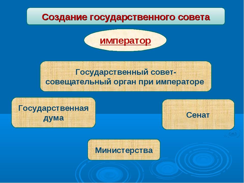 Создание государственного совета император Государственная дума Министерства...