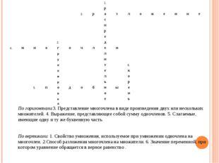 1. р 3.разложение с