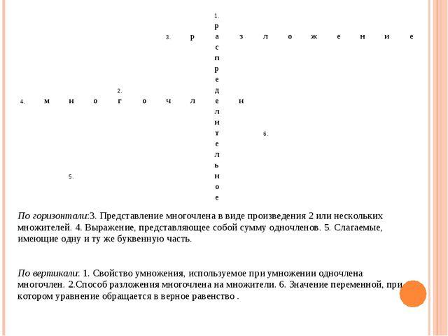 1. р 3.разложение с...