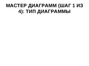 МАСТЕР ДИАГРАММ (ШАГ 1 ИЗ 4): ТИП ДИАГРАММЫ