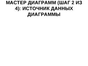МАСТЕР ДИАГРАММ (ШАГ 2 ИЗ 4): ИСТОЧНИК ДАННЫХ ДИАГРАММЫ