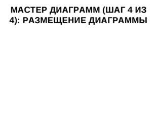 МАСТЕР ДИАГРАММ (ШАГ 4 ИЗ 4): РАЗМЕЩЕНИЕ ДИАГРАММЫ