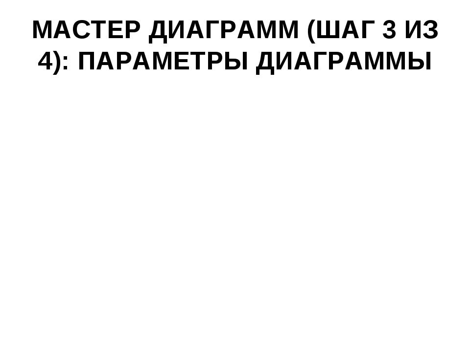 МАСТЕР ДИАГРАММ (ШАГ 3 ИЗ 4): ПАРАМЕТРЫ ДИАГРАММЫ