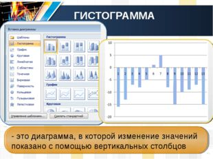 ГИСТОГРАММА - это диаграмма, в которой изменение значений показано с помощью