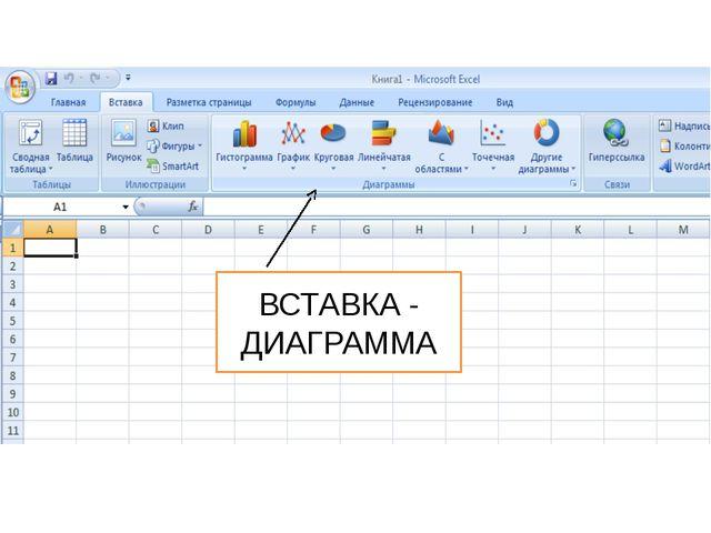 ВСТАВКА - ДИАГРАММА