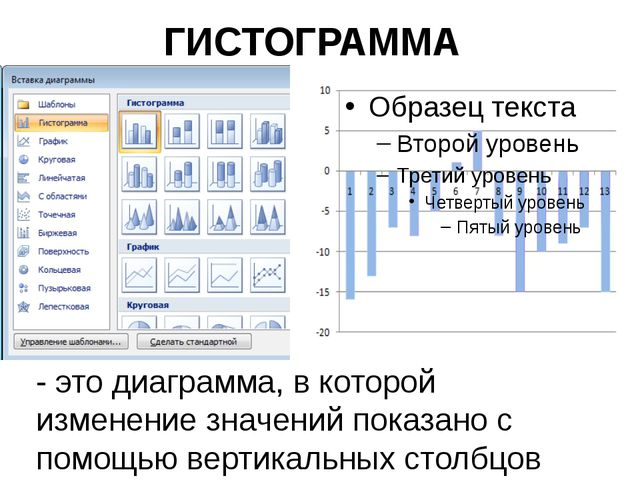 ГИСТОГРАММА - это диаграмма, в которой изменение значений показано с помощью...