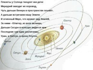 Планеты у Солнца танцуют как дети: Меркурий заводит их хоровод, Чуть дальше В