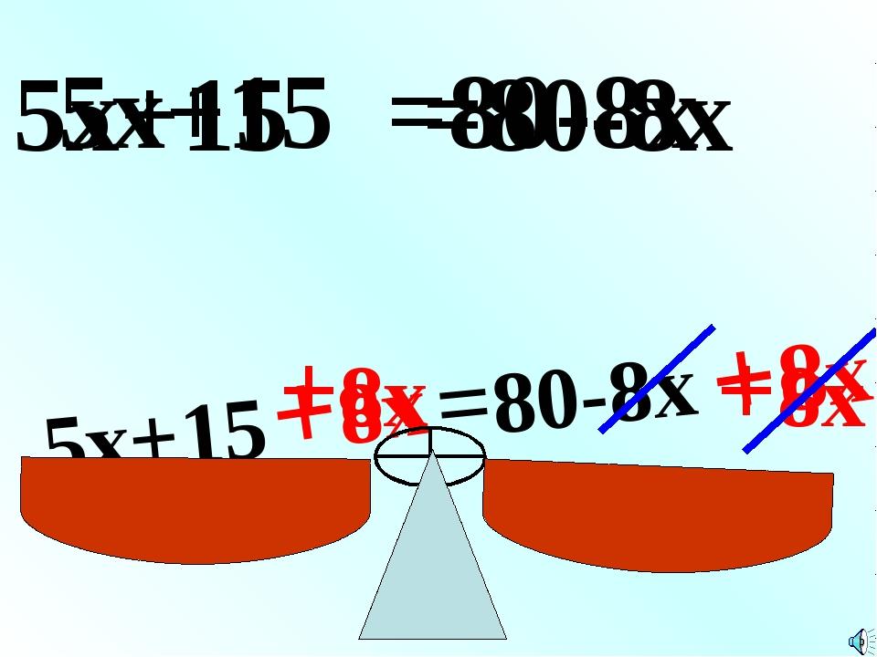 +8x 5x+15 =80-8x +8x +8x 5x+15 =80-8x +8x 5x+15 =80-8x