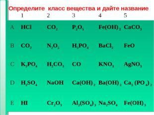 * * Определите класс вещества и дайте название 12 345 АHClCO2Р2O5Fe