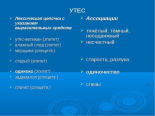 УТЕС Лексическая цепочка с указанием выразительных средств утёс-великан (эпит