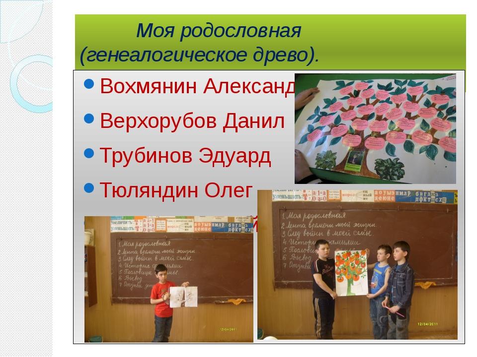 Моя родословная (генеалогическое древо). Вохмянин Александр Верхорубов Данил...
