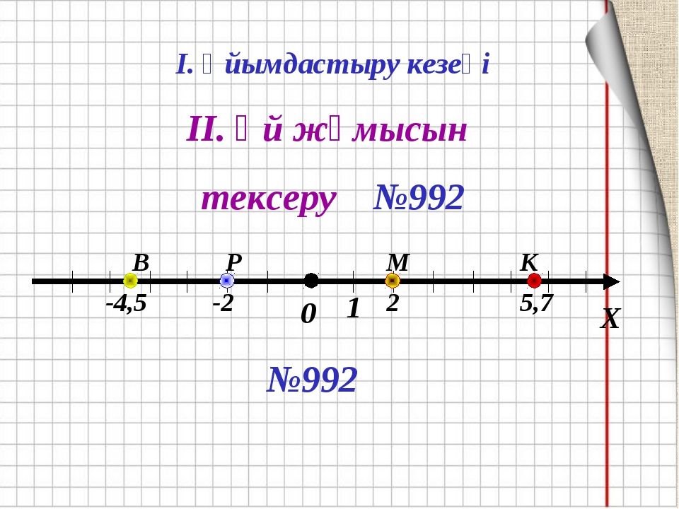 Х 0 1 Р -2 В -4,5 К 5,7 М 2 І. Ұйымдастыру кезеңі ІІ. Үй жұмысын тексеру №992...