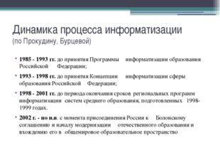 Динамика процесса информатизации (по Прокудину, Бурцевой) 1985 - 1993 гг. до