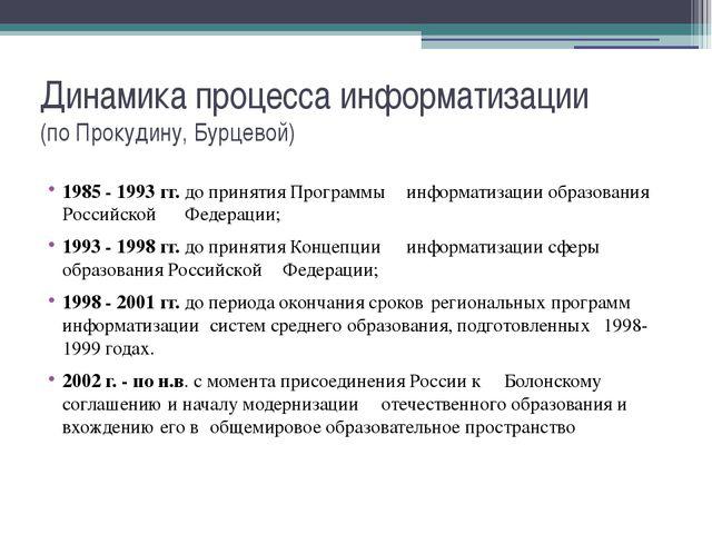 Динамика процесса информатизации (по Прокудину, Бурцевой) 1985 - 1993 гг. до...