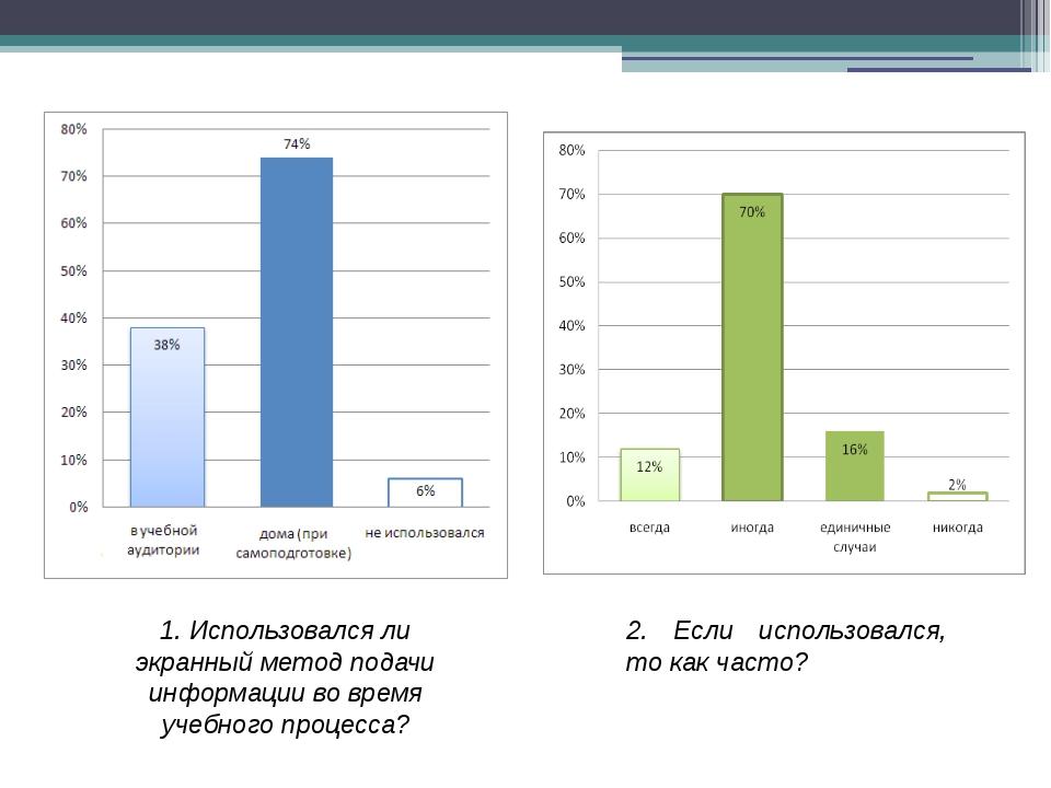 1. Использовался ли экранный метод подачи информации во время учебного процес...