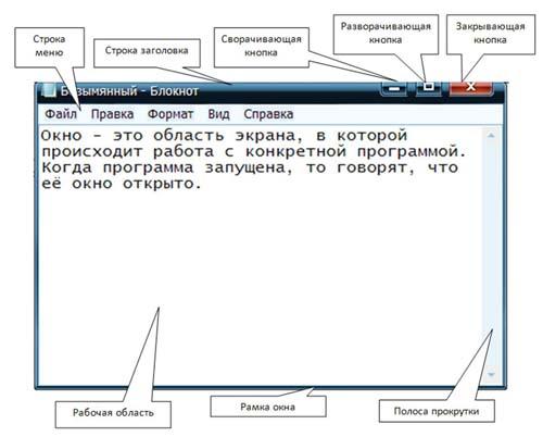 http://festival.1september.ru/articles/570460/img3.jpg