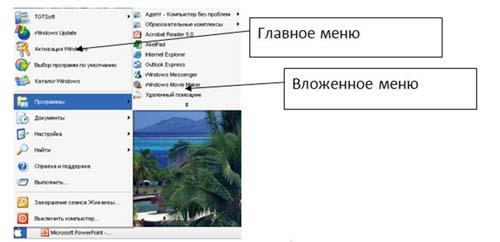 http://festival.1september.ru/articles/570460/img2.jpg