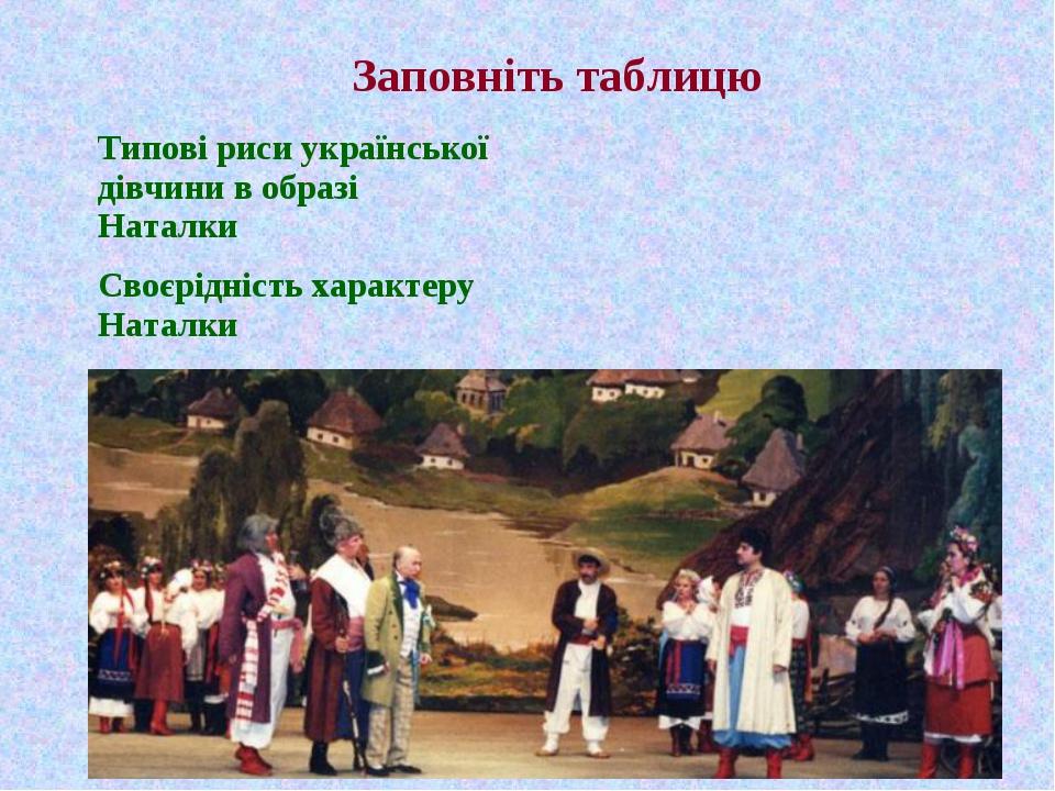 Заповніть таблицю Типові риси української дівчини в образі Наталки Своєрідні...