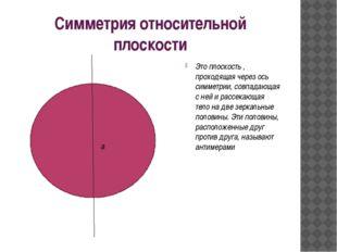 Симметрия относительной плоскости Это плоскость , проходящая через ось симмет